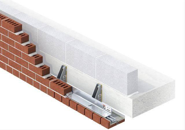 IG Brick On Soffit System - B.O.S.S +