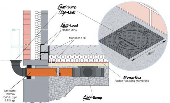 Monarflex Easi-Sump® Radon Sump