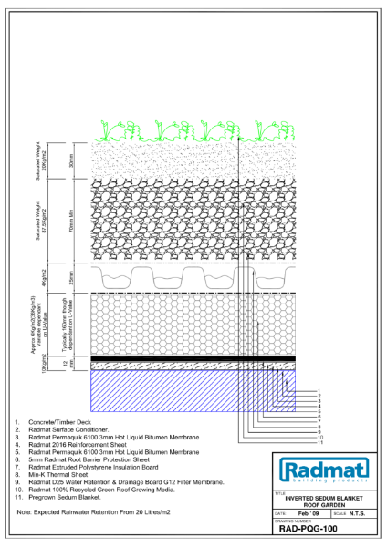 Radmat Roof Garden Systems drawings
