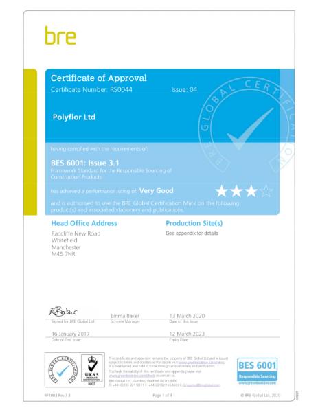 BES Certifictate - LVT