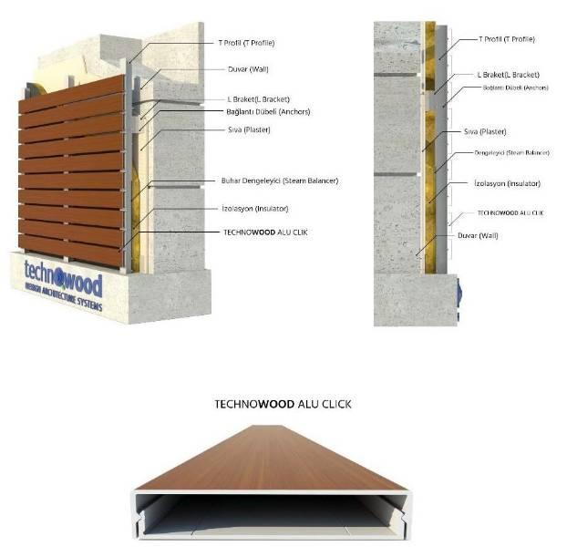 Technowood Natural Veneer Coated Aluminium Click Systems