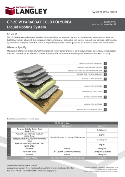 CP-20 W Paracoat Cold Polyurea System Data Sheet