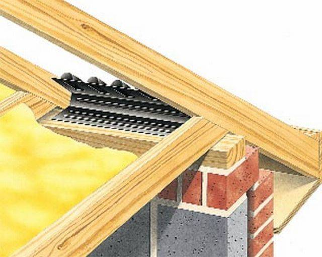 Roof Vent Mk2