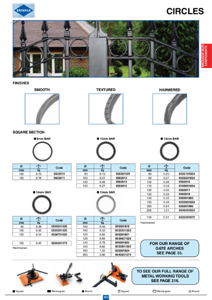 Wrought Iron Components Part3