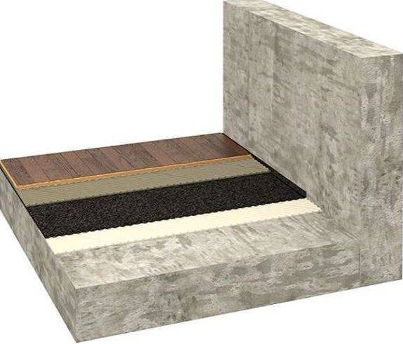 TVS ACOUSTICORK T22 Acoustic Underlay Material