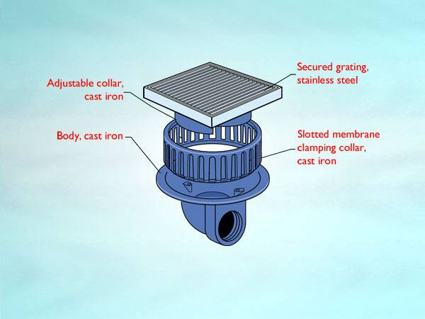 WD7 Series outlet for inverted roof or no fines screed, horizontal threaded outlet, square flat 'Streamline' grating