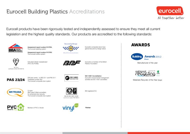 Eurocell Building Plastics Accreditations