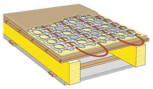 Max 4 Flooring System