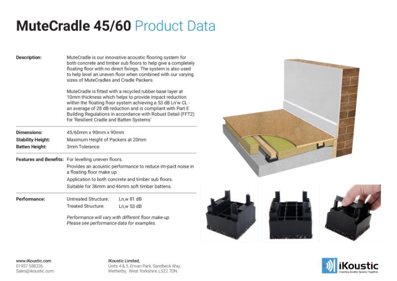 MuteCradle 45/60