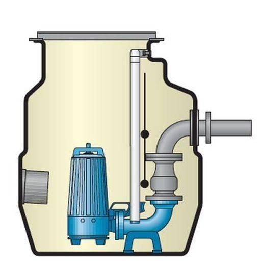 Mercury®Single/Dual Pump