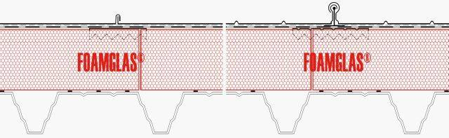 4.6.3 Roof - Foamglas Insulation with Thermally Isolated Fixing Positions for Standing Seam Roof