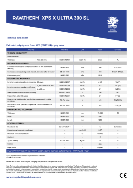 Ravatherm XPS X ULTRA 300 SL Technical Data Sheet
