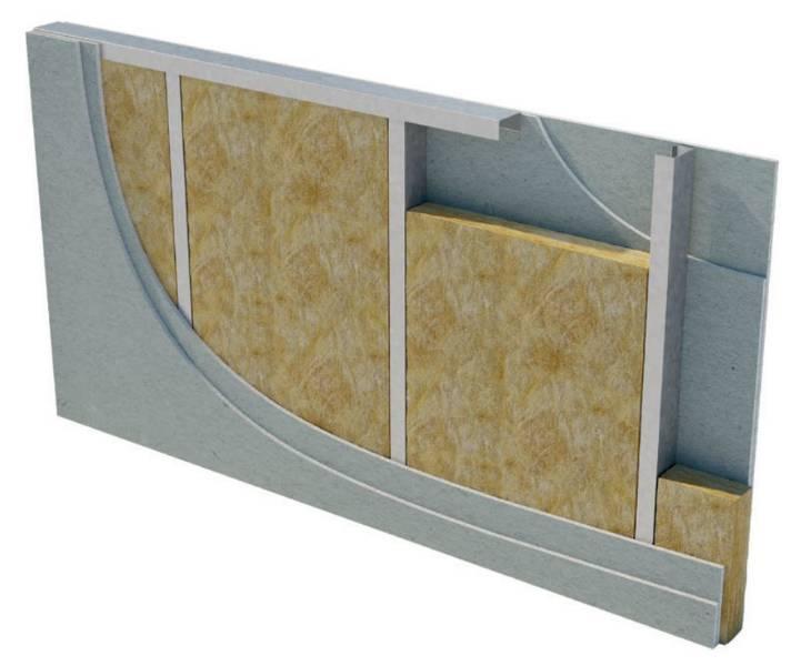 Superglass Multi Purpose Acoustic Slab
