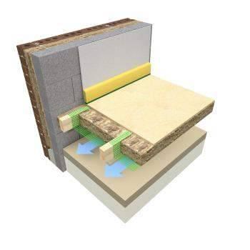 Knauf Insulation OmniFit® Roll 40
