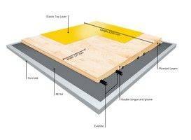 BOEN Sports Floor - Boflex Champion - 26 x 137 x 2200 mm - Square Edge - Unfinished