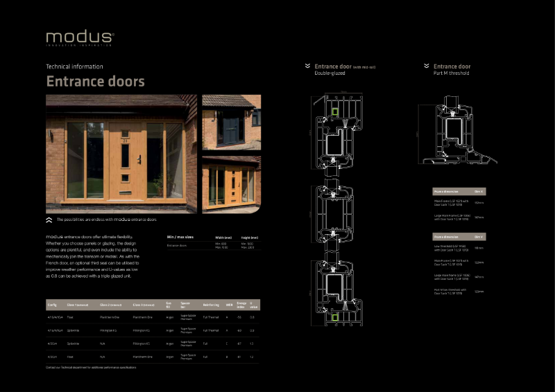 Modus Residential Door Technical Infomation