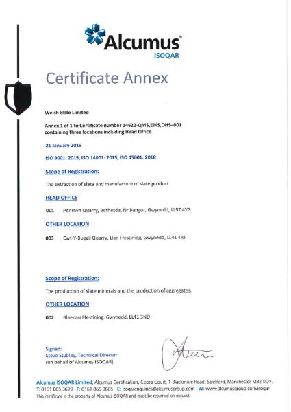 Certificate of Registration Annex