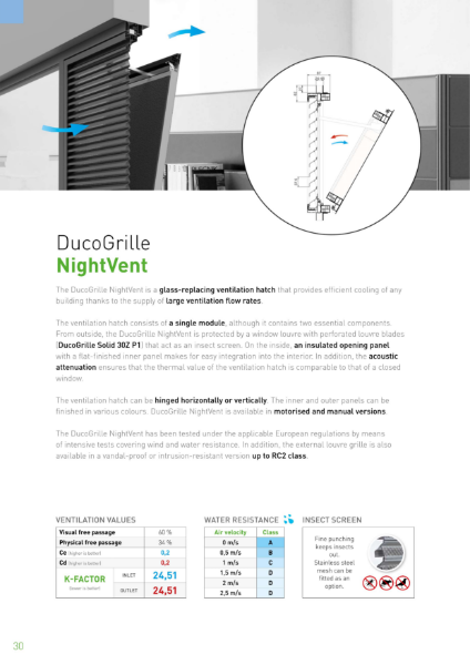 DucoGrille NightVent Ventilative Cooling