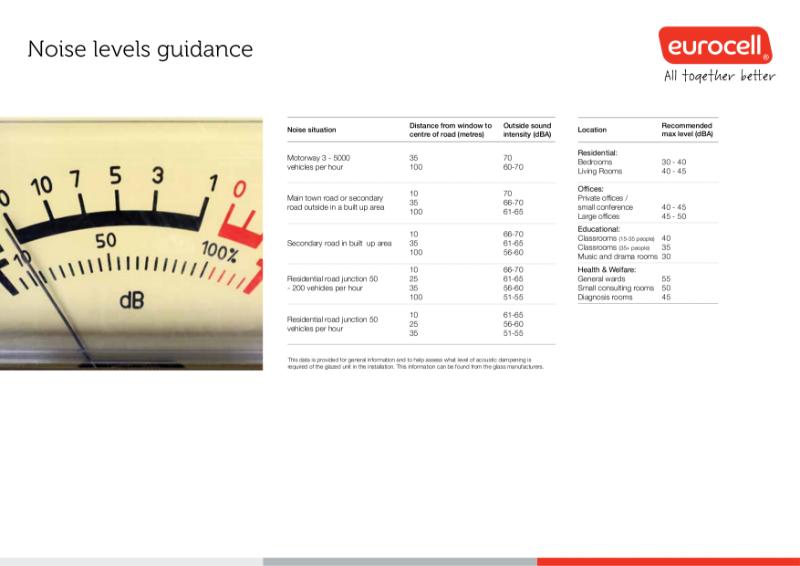 Noise Level Guidance