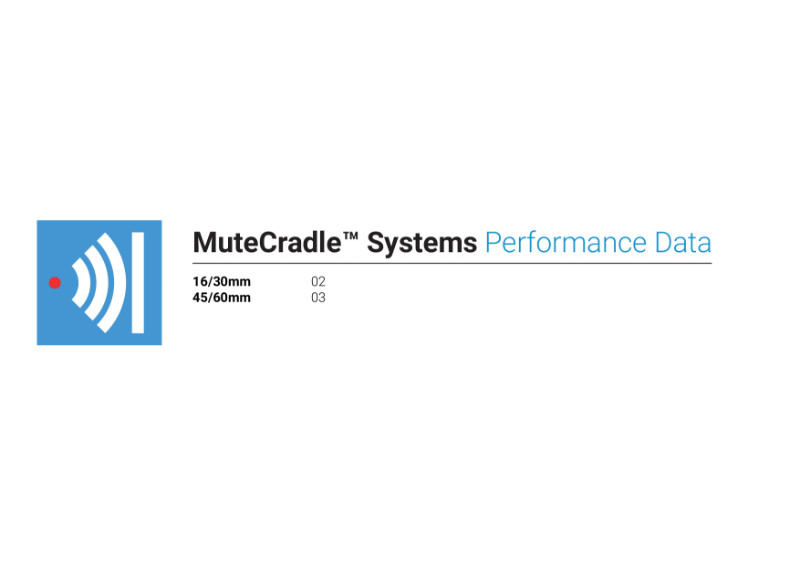 MuteCradle Performance Data