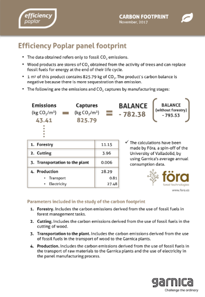 Garnica Efficiency Poplar Carbon Footprint