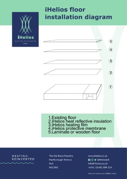 Technical Spec Sheet floor diagram
