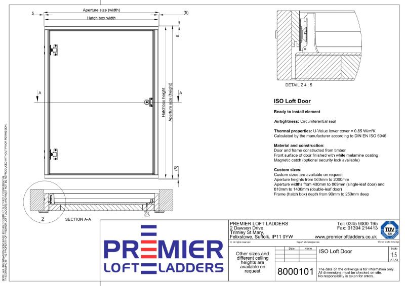 ISO Loft Eaves Door