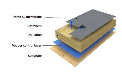 Protan SE PVC Single-Ply Roof Waterproofing Membrane