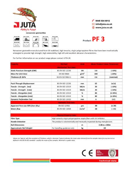JUTA UK PROTECTION FLEECE
