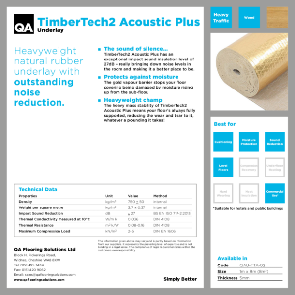 Timbertech Acoustic plus underlay