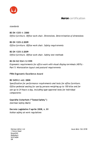 Aeron Certifications