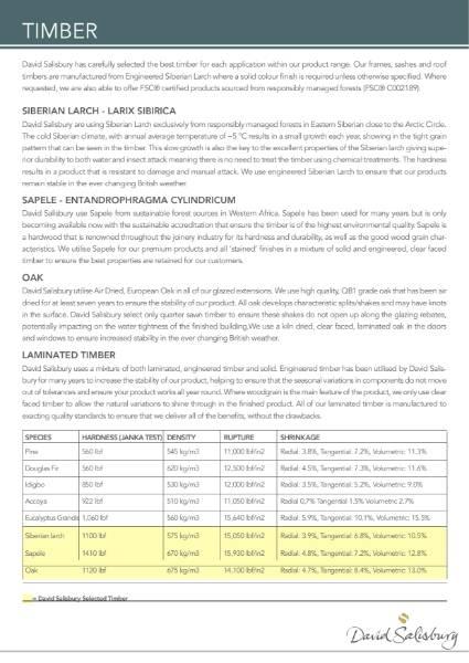 David Salisbury Commercial - Timber Information