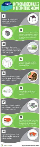 Loft conversion rules in the United Kingdom