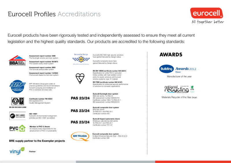 Eurocell Profiles Accreditations