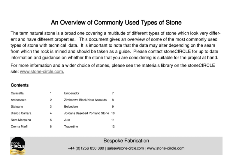 Commonly Used Types of Stone