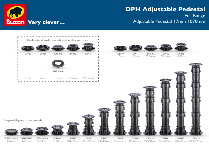 DPH Adjustable Product Range