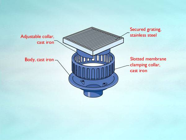 WD7 Series outlet for inverted roof or no fines screed, vertical threaded outlet, square flat 'Streamline' grating