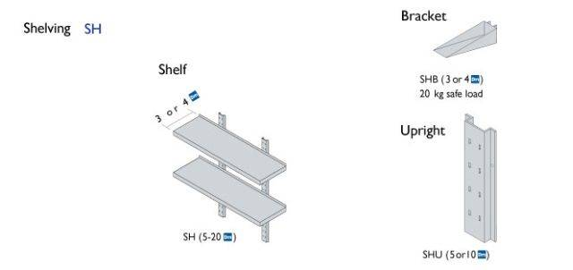 Decimetric® Shelving
