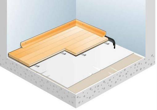 Sylva Sport Clip Flooring System