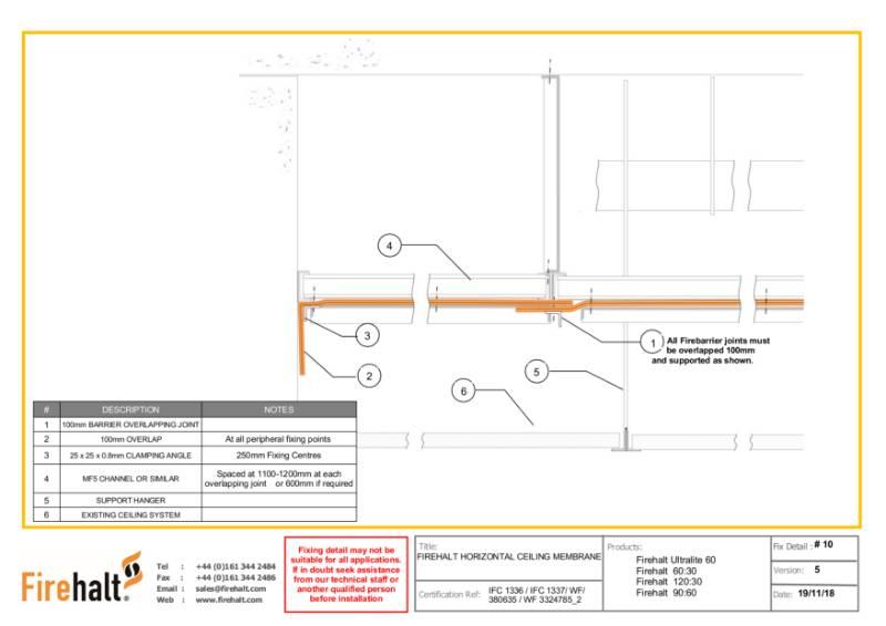 Horizontal Fix Details. #10 Ceiling Membrane v5_#13 Control Zones 4 pages