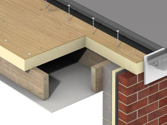 Ancon Roof Nails for Flat Roofs