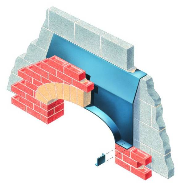 Type BA Cavity Barrier Arch