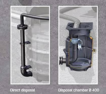 KESSEL Disposal Connection, Chamber