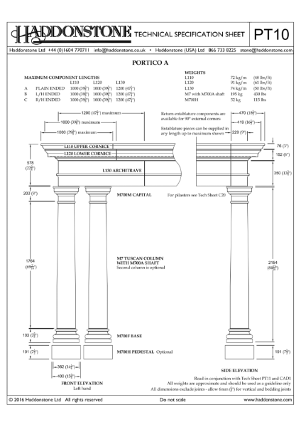 Porticos - Technical Details