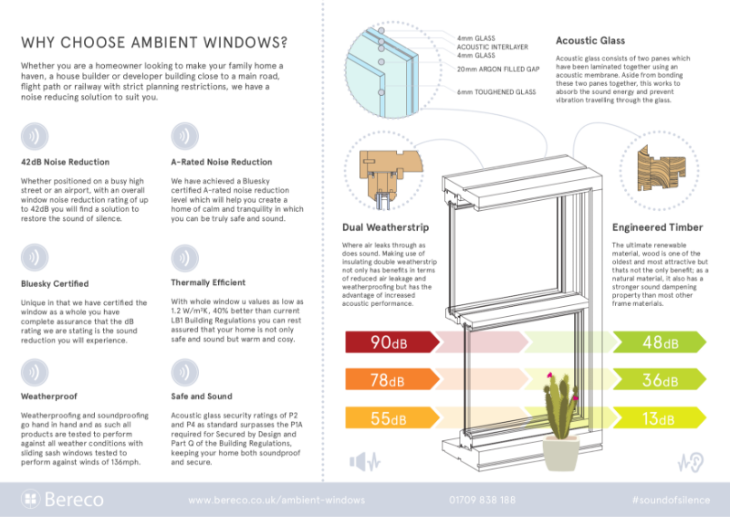 A Handy Guide to Ambient Range Acoustic Timber Windows