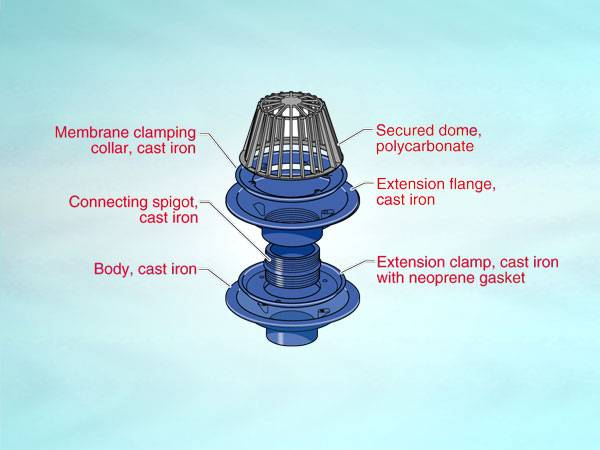 WC2 Series outlet for warm roof, loadbearing condition, vertical threaded outlet, dome grating or overflow upstand