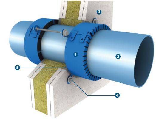Surface-mounted intumescent pipe collars