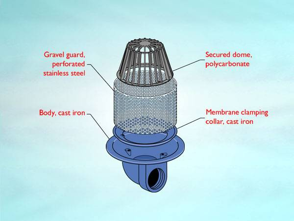 WB2 Series outlet for inverted roof, horizontal threaded outlet, dome grating