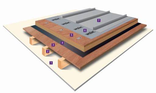 VMZ Standing seam on plywood bonded to phenolic foam