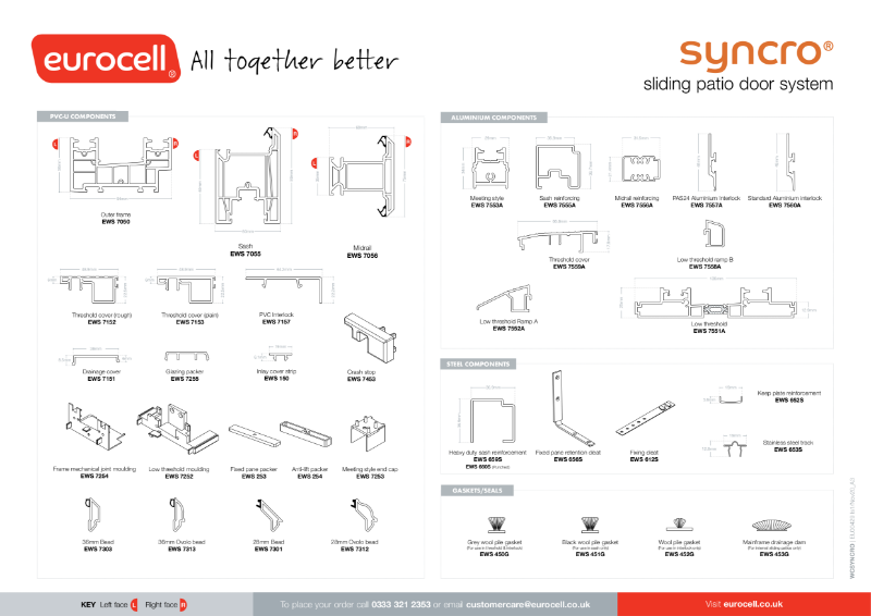 Syncro Product Chart